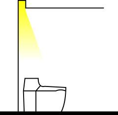 コーニス照明